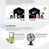 Equipos de frío y calor #infografia