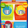 Cómo mejorar la eficiencia energética – Parte 2 #infografia #medioambiente