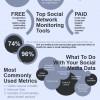 Cómo analizar tus esfuerzos en el Social Media #infografia #socialmedia