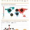 Cómo les fue a los que salieron a Bolsa en 2011 #infografia #economia