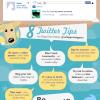 Hasta las mascotas tienen redes sociales #infografia #socialmedia