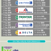 Los datos más curiosos sobre los vuelos en EEUU. #infografia #infographic #facts