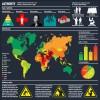Los países mas autoritarios del mundo. #infografia #infographic #sociedad