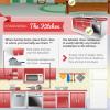Como ser más organizado: consejos de productividad. #infografia #infographics #productividad