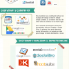 Herramientas para emprendedores online #infografia #internet