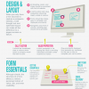 La guía para conseguir una landing page exitosa. #tutorial #web