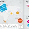 El coste de los estudios creativos. #infografia #formacion