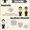 Las Redes Sociales te ayudan a emprender #infografia #emprender #socialmedia