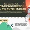 25 años de diseño web.