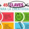 45 claves para la creatividad.