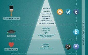 Las jerarquías de Maslow y su encaje en las redes sociales. #infografia #infographic