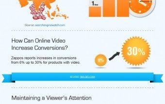 Vídeo online. Creación. Consumo. Impacto #infografia #infographic #socialmedia
