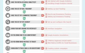 Guía de Google Analytics para pymes #infografia #internet