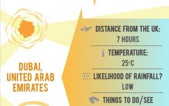 Winter Sun #design #infografia