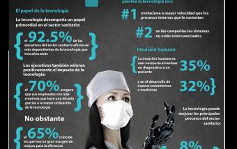 Interacción entre humanos y máquinas en el sector sanitario #infografia #health
