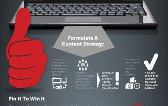 Guía sobre publicidad en Pinterest #infografia #socialmedia