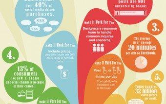 6 estadísticas impresionantes sobre las RRSS #socialmedia #infografia