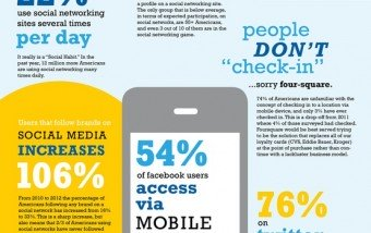 10 datos interesante sobre las RRSS. #socialmedia #infografia