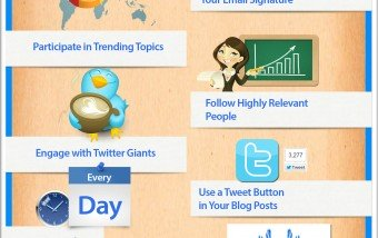 Cómo conseguir más followers en Twitter #infografia #socialmedia