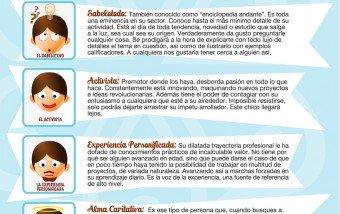 Los 7 perfiles del branding personal #infografia #branding #marketing