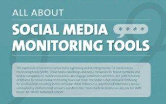 Herramientas de monitoreo para vuestro social media.