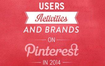 La actividad de Pinterest en 2014.
