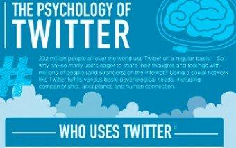 La psicología de Twitter.
