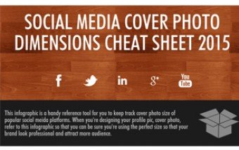 Imágenes de los perfiles de Redes Sociales.