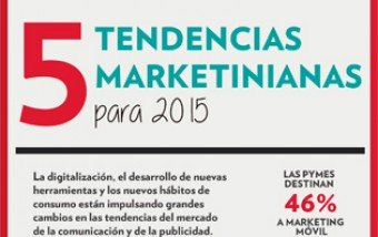 5 tendencias marketinianas para 2015.