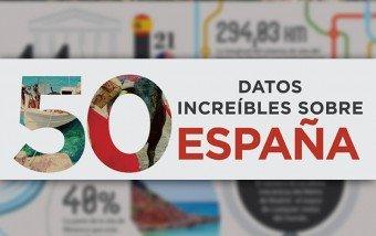50 datos asombrosos de España que quizás no conocías