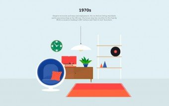 Viaje en la historia del interiorismo, década a década