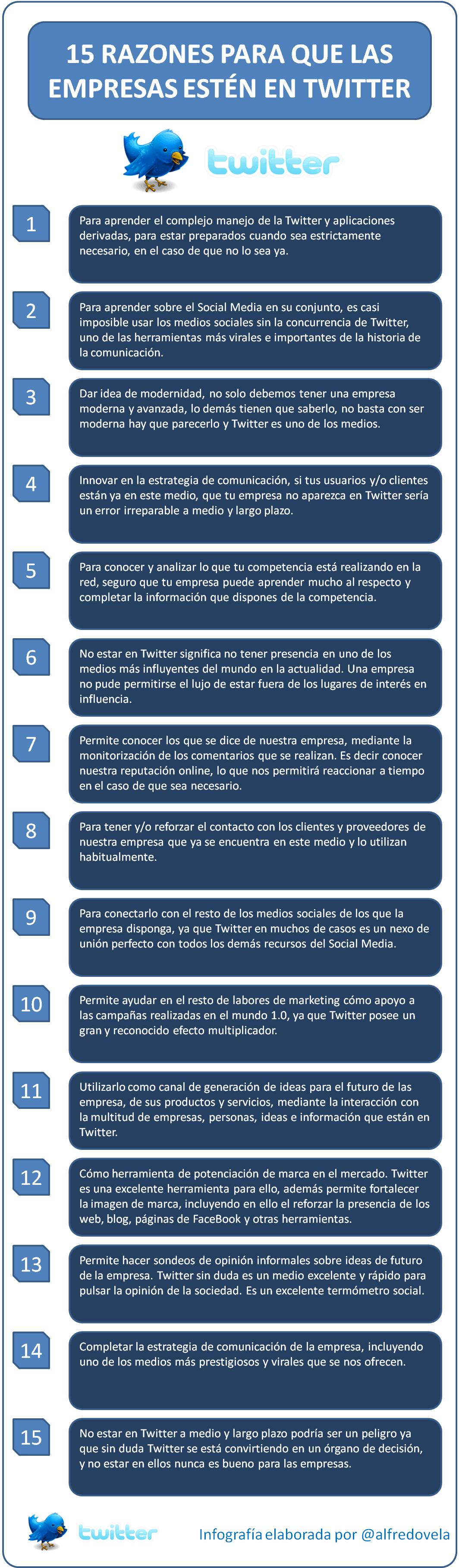 15 razones para que las empresas estén en Twitter