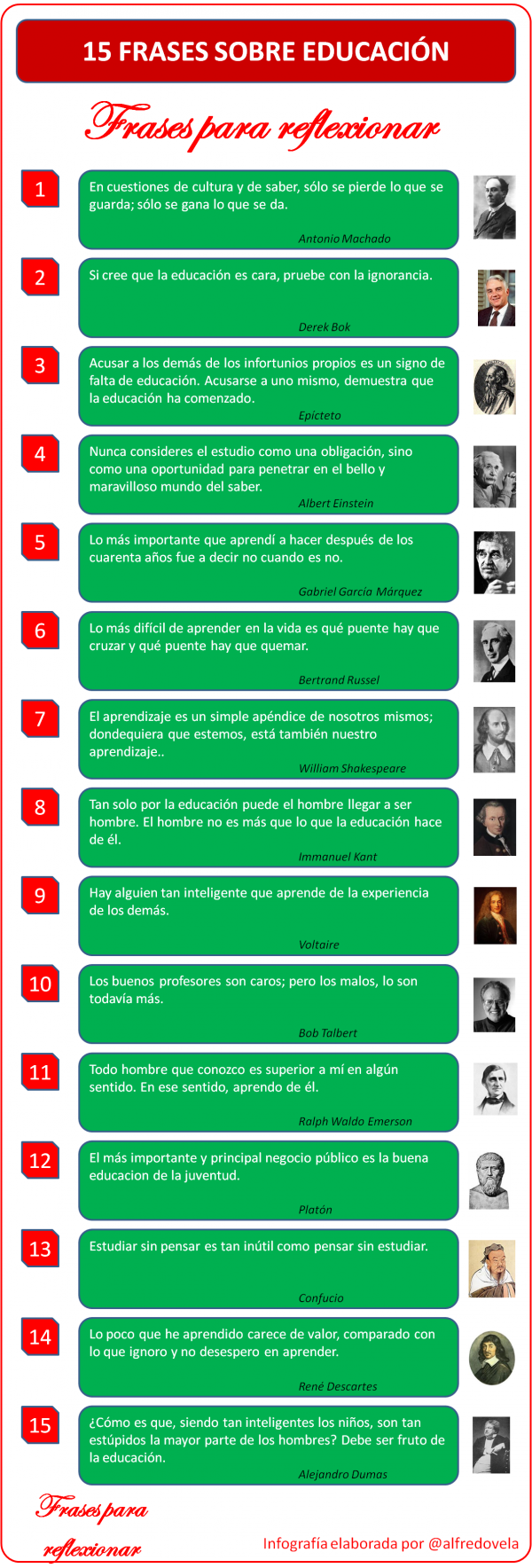 15 frases sobre educación