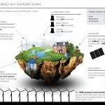 Isla auto-suficiente en energía #infografia #medioambiente