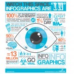 Las infografías están de moda #infografia #design #marketing
