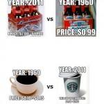 Cómo han variado algunos precios entre 1962 y 2011 #infografia #economia