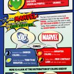 Los colores que se usan en los comic #infografia #infographic #design #comic