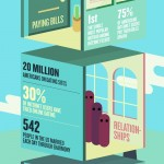 Vive sin salir de casa #infografia #internet #infographic