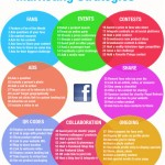 64 tácticas de marketing en Facebook #facebook #marketing