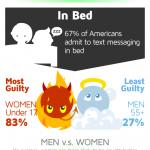 Tu eres culpable de escribir mensajes de texto #infografia #infographic #humor