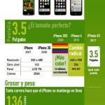 El largo camino hasta el iPhone 4S #infografia #apple