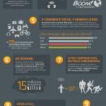 Tendencias del Marketing Digital para el 2011 #marketing #infografia