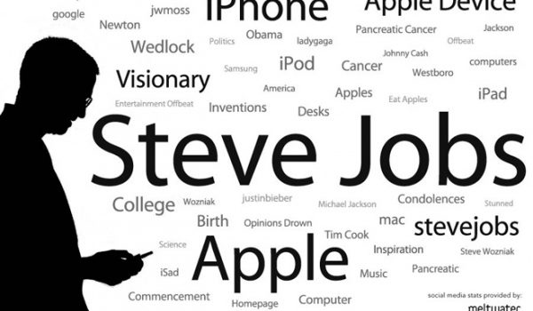 Las palabras más usadas en Twitter en honor de Steve Jobs #infografia #infographic #apple
