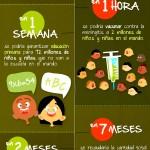 ¿Sabes qué es la Tasa Robin Hood? #infografia #economia