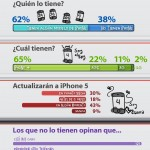 La mayoría de usuarios de iPhone 4 cambiarán a iPhone 5 #infografia #apple