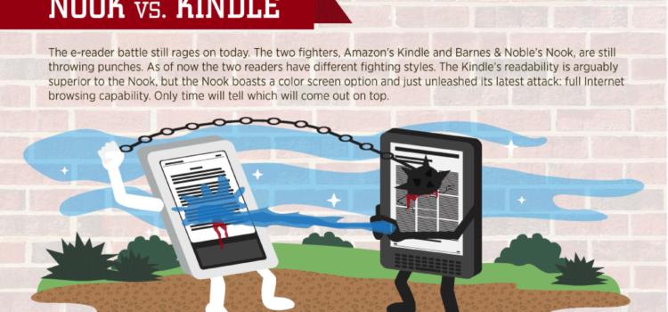Los combates del mundo de la tecnología #infografia #tecnologia