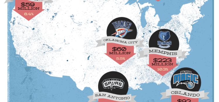 El impacto económico del lockout de la NBA #infografia #economia