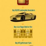 El poder de la energía solar #infografia #medioambiente