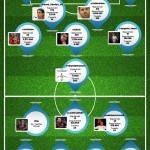 El clásico en Twitter – Real Madrid vs FC Barcelona #infografia #infographic