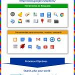 Google tiene la sartén por el mango #infografia #internet #google